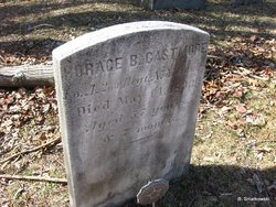 Horace B. Castmore