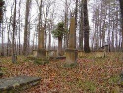 Settle Cemetery