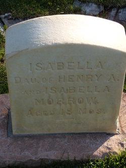 Isabella Morrow