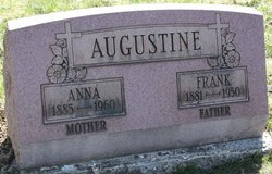 Anna Augustine