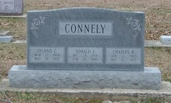 Charley Connely