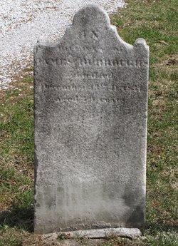 James A. Burroughs