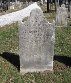 Ann <i>Kellum</i> Burroughs