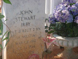 John Stewart Irby