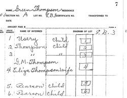 Eliza M. <i>Thompson</i> Thompson