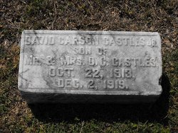 David Carson Castles, Jr