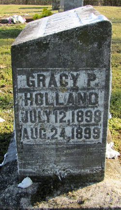 Gracy P. Holland