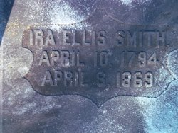 Dr Ira Ellis Smith