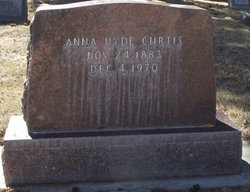 Anna Hyde Nan <i>Newcomb</i> Curtis