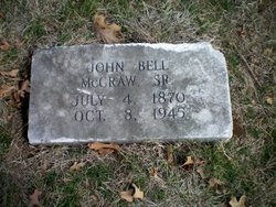 John Bell McCraw