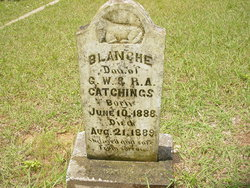 Blanche Catchings