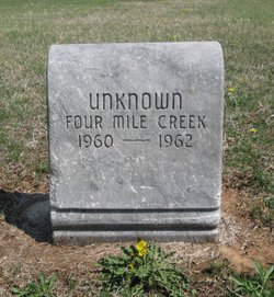 Unknown Unknown