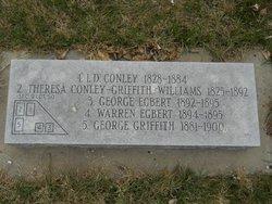 George Egbert