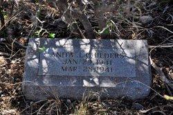 Anita J. Childers