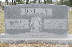 Cleve Walter Bailey