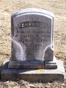 Charles W. Dow