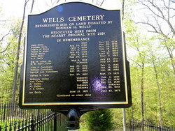 Wells Family Cemetery