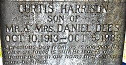 Curtis Harrison Dees