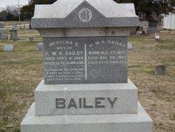 G. W. K. Bailey