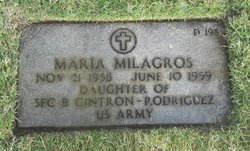 Maria Milagros Cintr�n