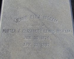 Jennie Ella Ingram