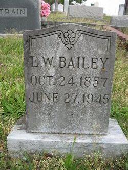 Edgar W. Bailey