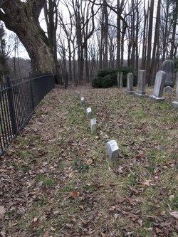 Hanson Family Burial Ground