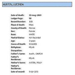Lucinda Austin