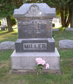 Herman Willis Miller