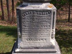 Henry Clark Gilbert