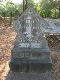 George W. Bell