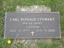 Carl Ronald Stewart