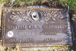 William Knox Schroeder