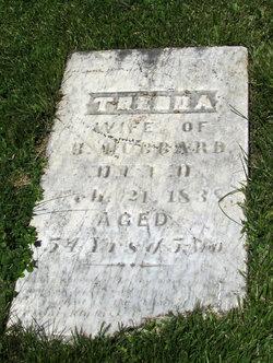 Theoda <i>Miles</i> Hubbard