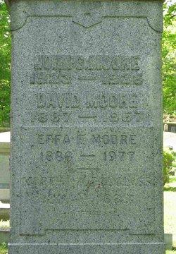 John Bigelow Moore