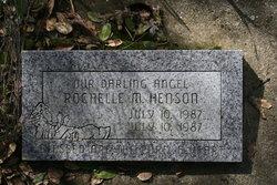 Rochelle M. Henson