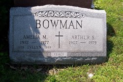 Arthur Stanley Bowman