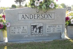 Minnie Alice <i>Sanders</i> Anderson