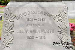 David Gaston Worth