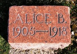 Alice B Clevy