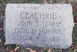 John Clachrie