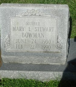 Mary L. <i>Stewart</i> Bowman
