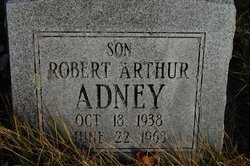 Robert Arthur Adney