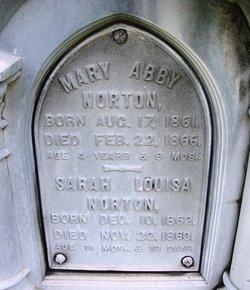 Sarah Louise Norton