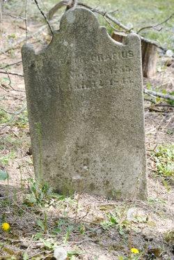 Marie Elizabeth Elizabeth <i>Correll</i> Grafius
