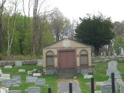 Our Lady of Mount Carmel R.C. Cemetery