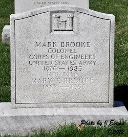 Mark Brooke