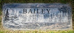 Willard R Bailey
