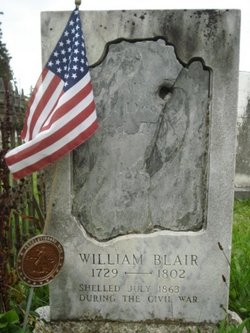 William Blair