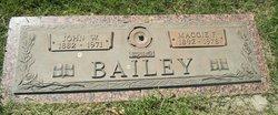 John W. Bailey